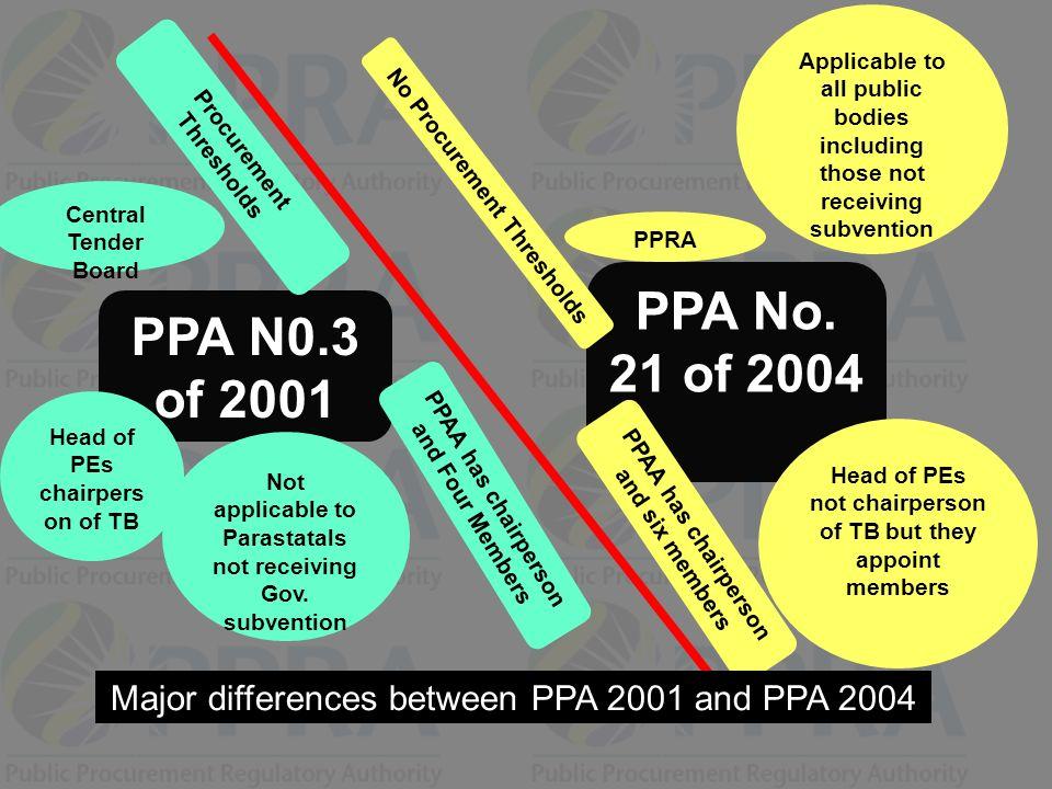 PPA N0.3 of 2001 PPA No.