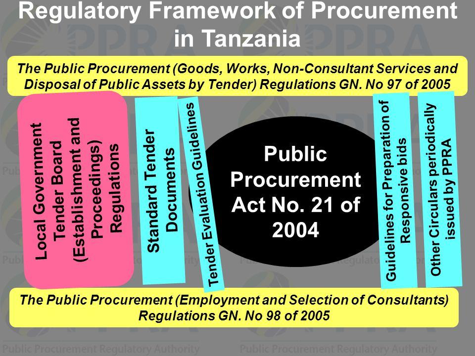 Public Procurement Act No.