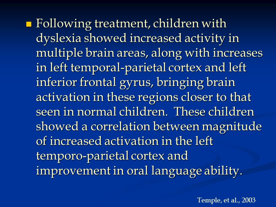 Following treatment, children with dyslexia showed increased activity in multiple brain areas, along with increases in left temporal-parietal cortex a