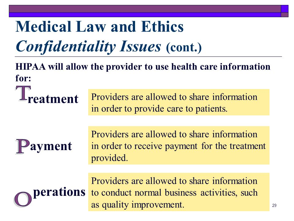 28 Use and Disclosure are two important concepts under HIPAA that must be understood. Medical Law and Ethics Confidentiality Issues (cont.) Informatio