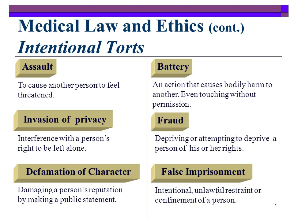 6 Medical Law and Ethics (cont.) Criminal Law Involves crimes against the state Criminal acts are classified as either a felony or misdemeanor Example