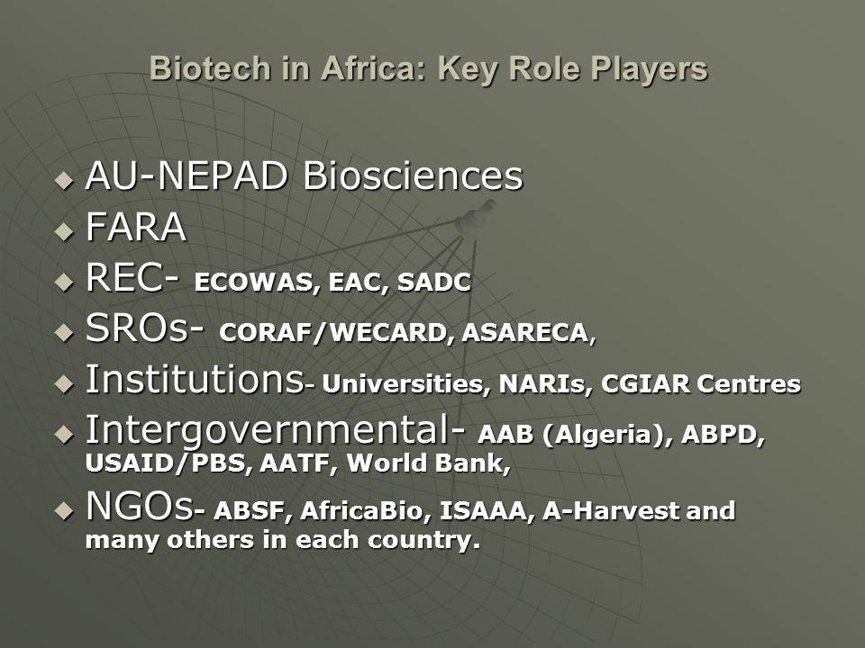 Biotech in Africa: Key Role Players AU-NEPAD Biosciences AU-NEPAD Biosciences FARA FARA REC- ECOWAS, EAC, SADC REC- ECOWAS, EAC, SADC SROs- CORAF/WECA