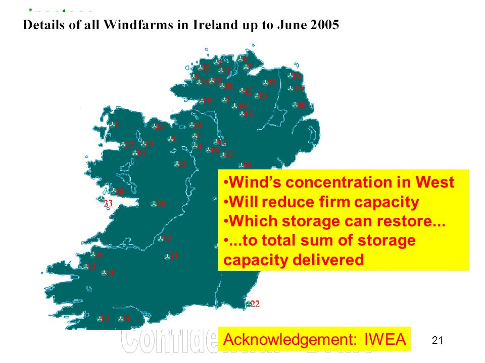 incoteco 21 Irish Wind Capacity Acknowledgement: IWEA Winds concentration in West Will reduce firm capacity Which storage can restore......to total su