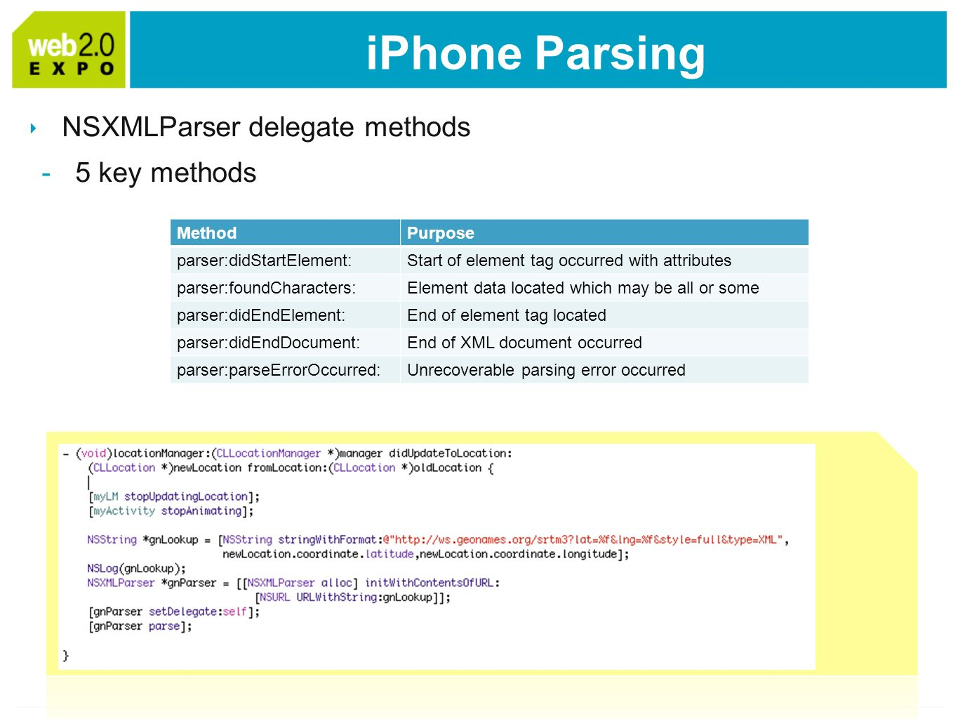 iPhone Parsing NSXMLParser delegate methods -5 key methods -Parser:didStartElement: -Parser:foundCharacters: -Parser:didEndElement: -Parser:didEndDocument: -Parser:parseErrorOccurred: MethodPurpose parser:didStartElement:Start of element tag occurred with attributes parser:foundCharacters:Element data located which may be all or some parser:didEndElement:End of element tag located parser:didEndDocument:End of XML document occurred parser:parseErrorOccurred:Unrecoverable parsing error occurred