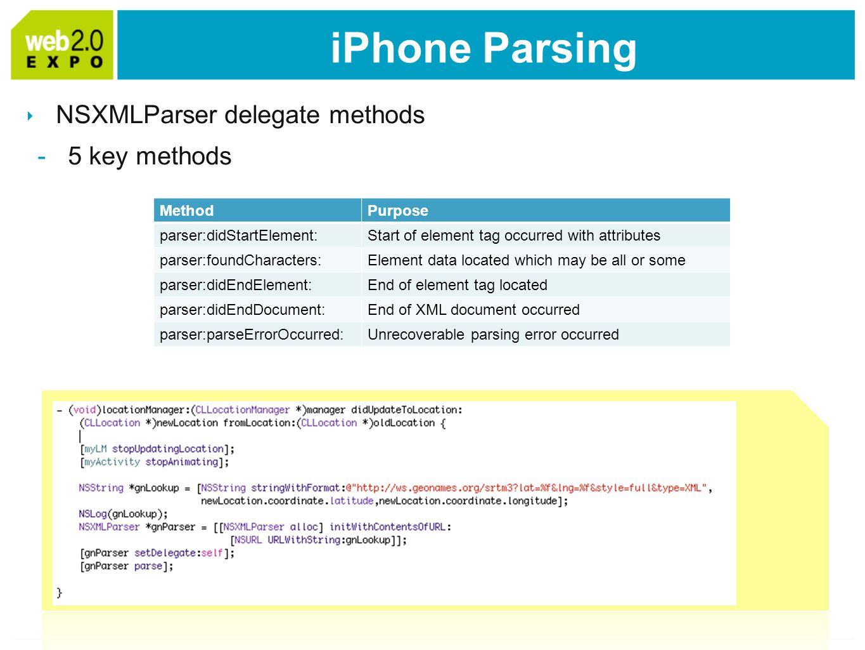 iPhone Parsing NSXMLParser delegate methods -5 key methods -Parser:didStartElement: -Parser:foundCharacters: -Parser:didEndElement: -Parser:didEndDocu