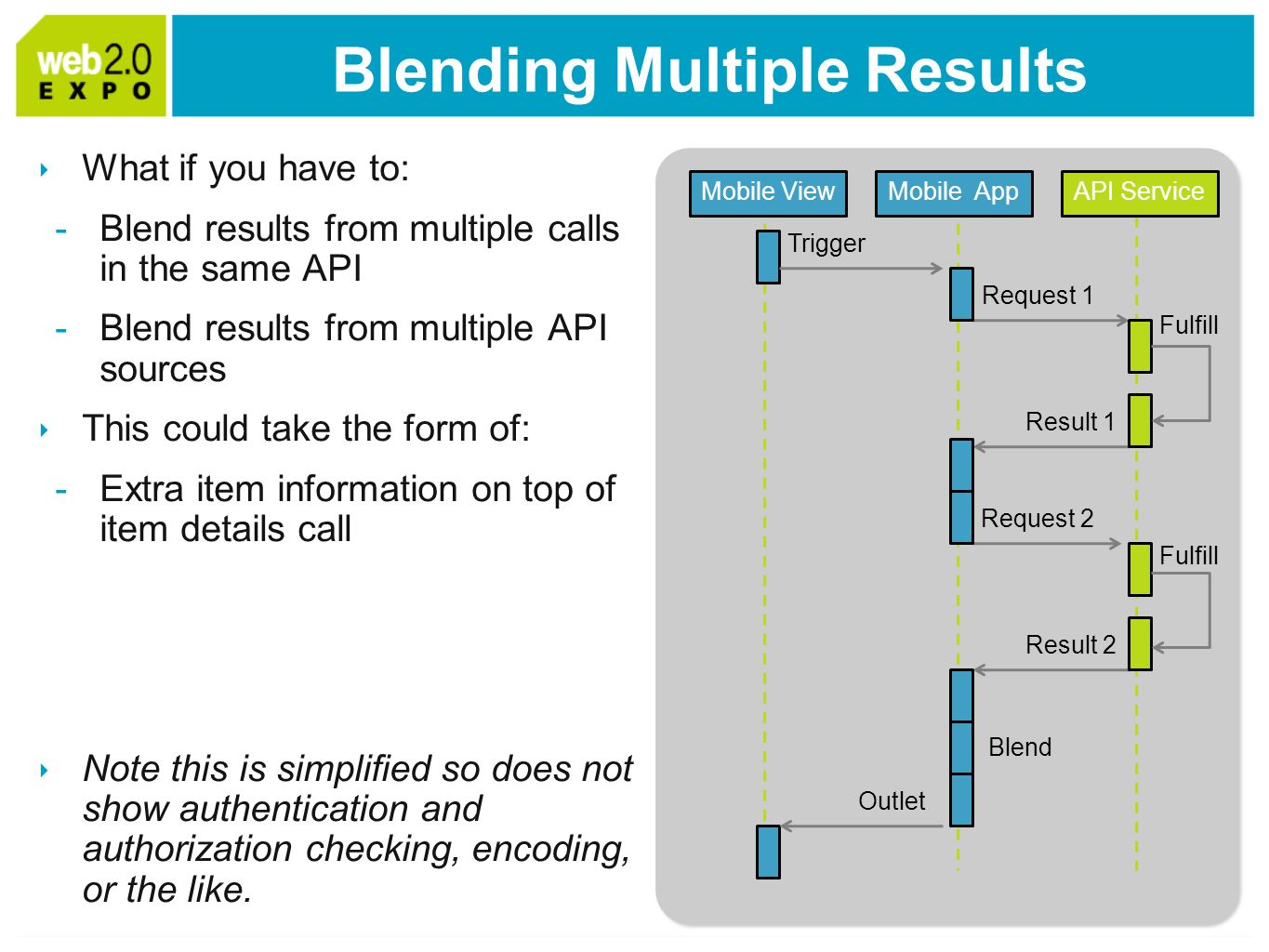 Blending Multiple Results What if you have to: -Blend results from multiple calls in the same API -Blend results from multiple API sources This could take the form of: -Extra item information on top of item details call Note this is simplified so does not show authentication and authorization checking, encoding, or the like.