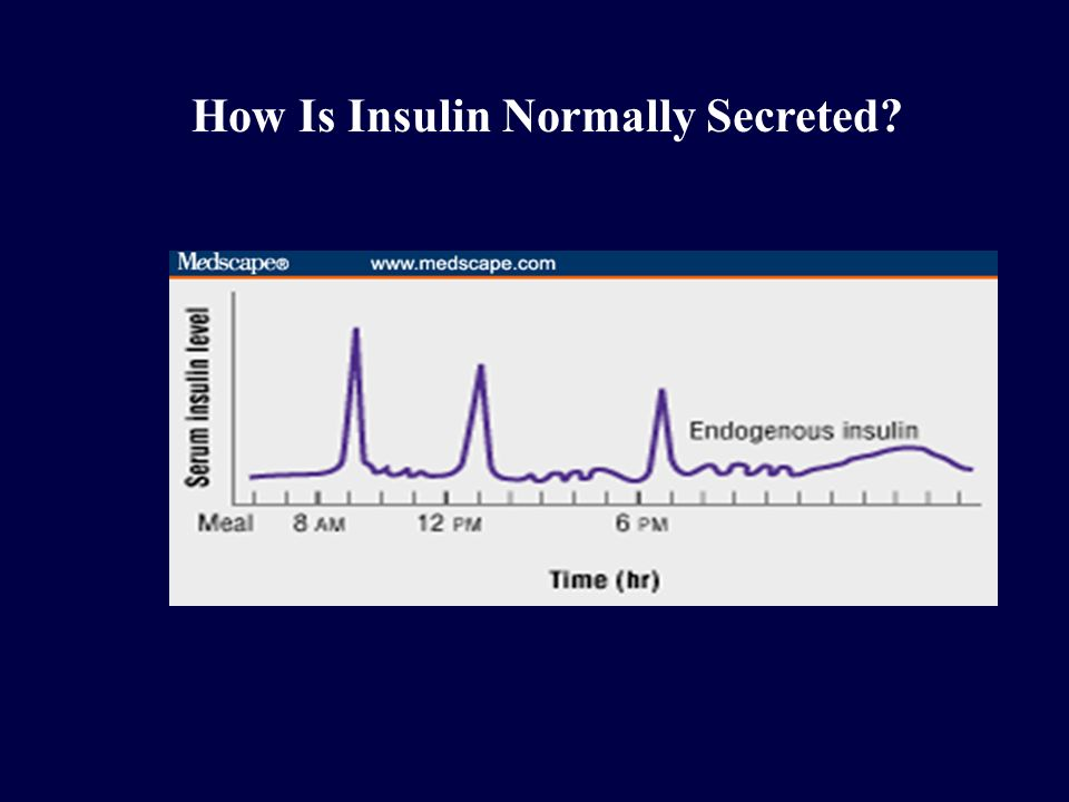 How Is Insulin Normally Secreted?