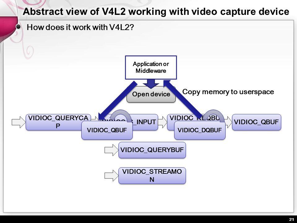 21 How does it work with V4L2? Open device VIDIOC_QUERYCA P Application or Middleware VIDIOC_S_INPUT VIDIOC_REQBU F VIDIOC_QBUF VIDIOC_STREAMO N VIDIO