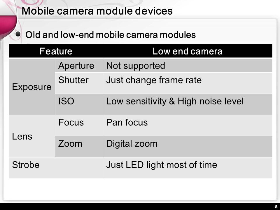 29 Need for enhanced Focus mode API Current V4L2 framework just slightly covers MANUAL & AUTO FOCUS mode for usb webcam High-end camera modules support for various focus mode presets like AF Macro AF-S / AF-C For compatibility Focus control API should be defined