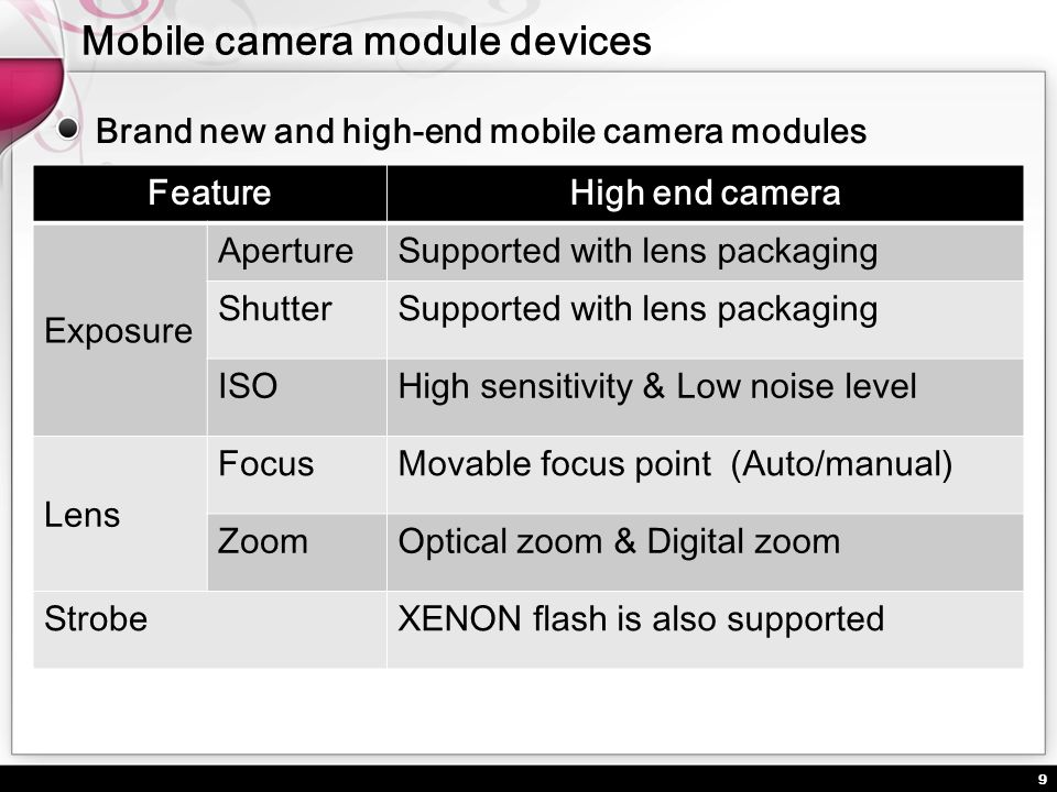 50 How to prevent this malfunctioning issue Use a noise free on power up camera module Use a level shifter to block and ignore noise from camera module Change functionality of I2C pins while turning on camera module OR