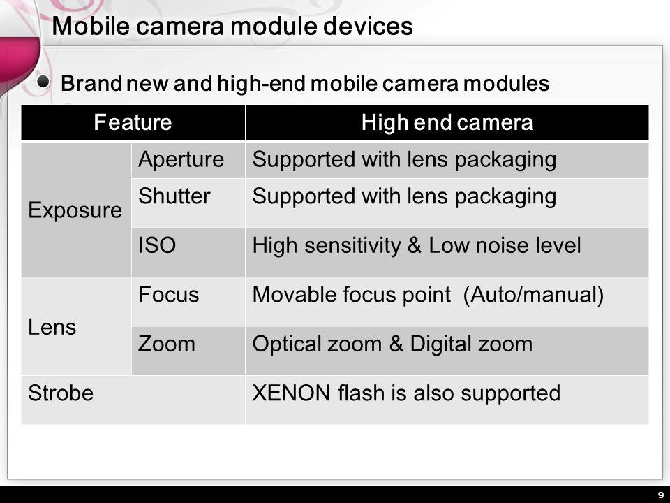 40 New V4L2 APIs for digital camera Dual camera