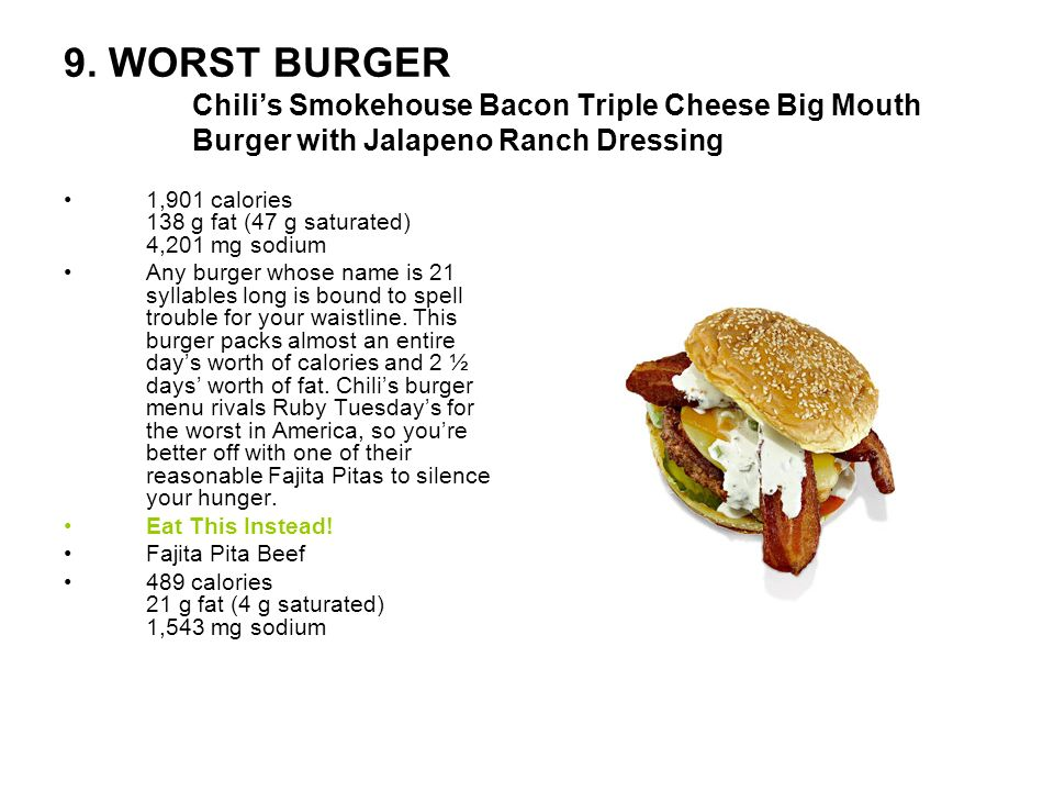 9. WORST BURGER Chilis Smokehouse Bacon Triple Cheese Big Mouth Burger with Jalapeno Ranch Dressing 1,901 calories 138 g fat (47 g saturated) 4,201 mg