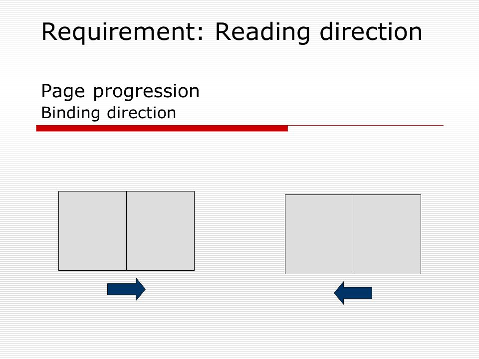 Requirement: Reading direction Page progression Binding direction