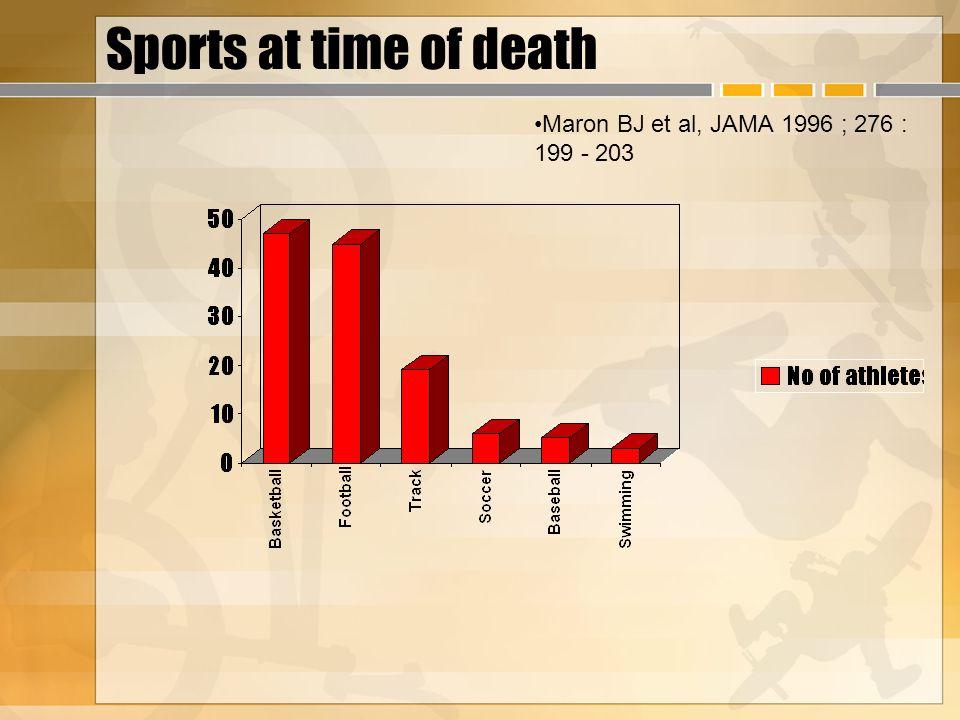 Sports at time of death Maron BJ et al, JAMA 1996 ; 276 : 199 - 203