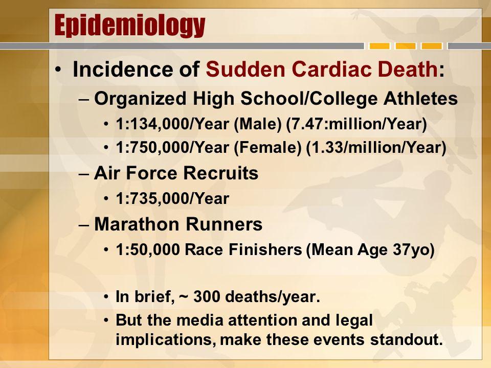 Epidemiology Incidence of Sudden Cardiac Death: –Organized High School/College Athletes 1:134,000/Year (Male) (7.47:million/Year) 1:750,000/Year (Fema