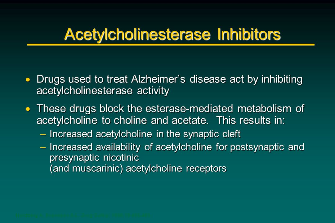 Acetylcholinesterase Inhibitors Drugs used to treat Alzheimers disease act by inhibiting acetylcholinesterase activity Drugs used to treat Alzheimers