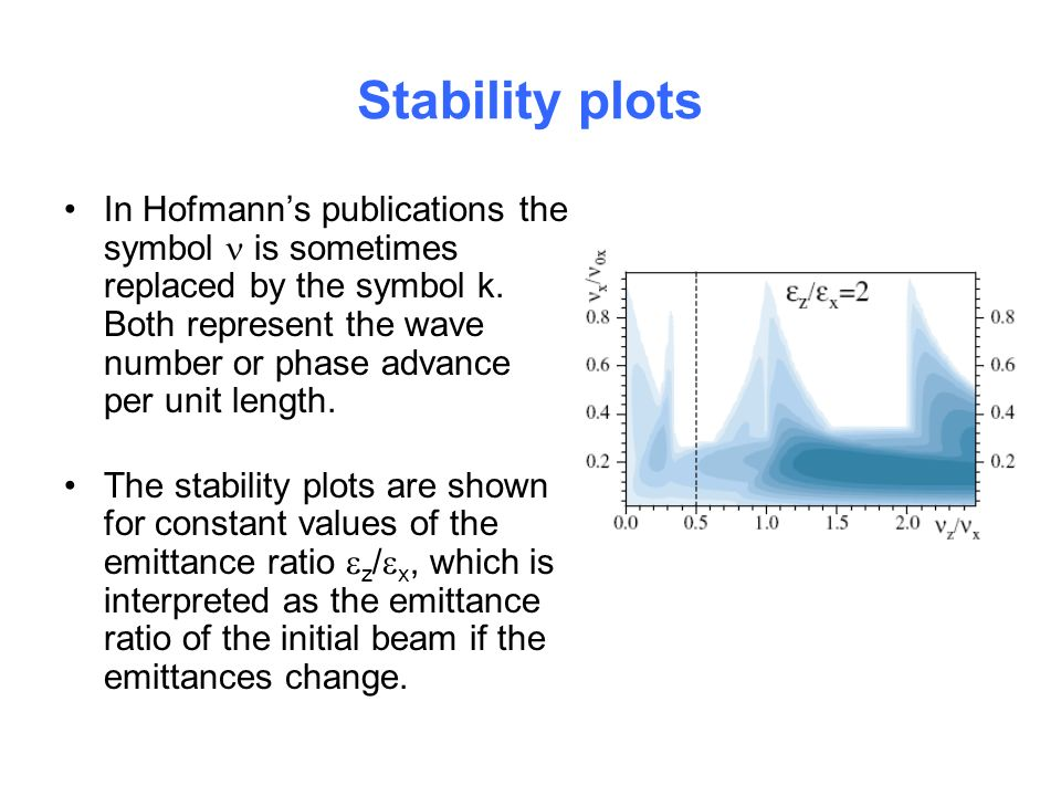 Stability plots In Hofmanns publications the symbol is sometimes replaced by the symbol k.