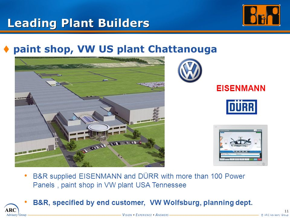 11 © ARC Advisory Group EISENMANN B&R supplied EISENMANN and DÜRR with more than 100 Power Panels, paint shop in VW plant USA Tennessee B&R, specified