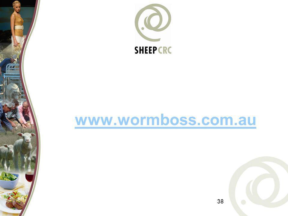 38 www.wormboss.com.au