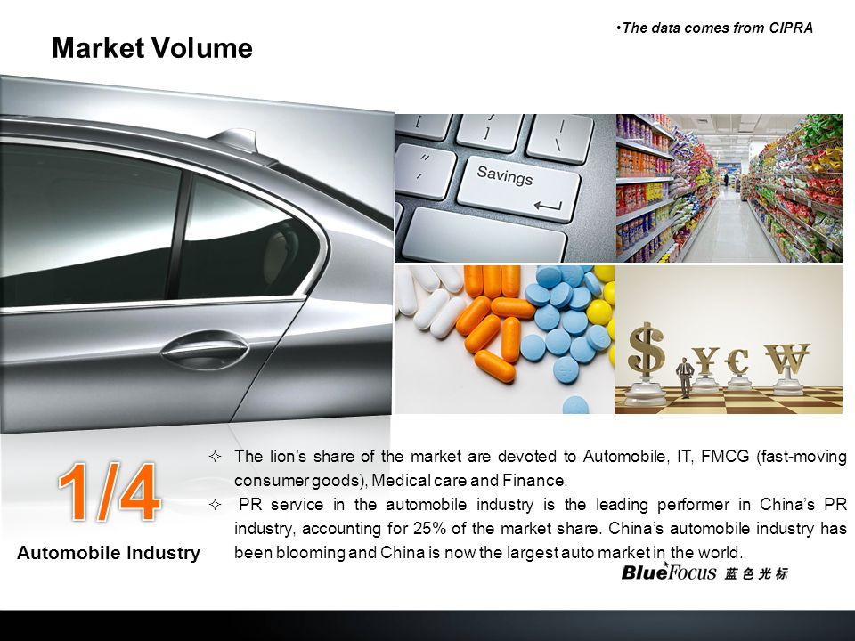 Market Volume Automobile Industry The lions share of the market are devoted to Automobile, IT, FMCG (fast-moving consumer goods), Medical care and Finance.