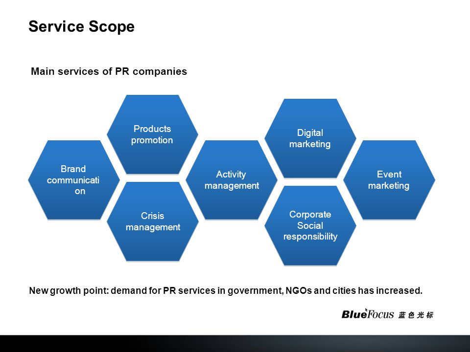 Service Scope New growth point: demand for PR services in government, NGOs and cities has increased.