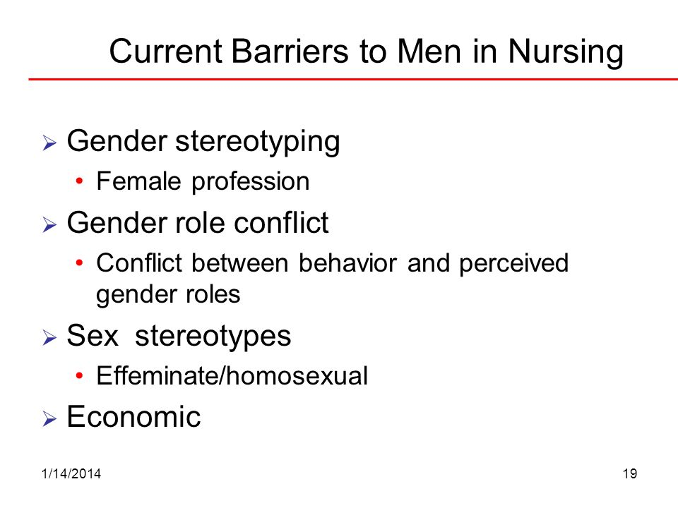 1/14/201419 Current Barriers to Men in Nursing Gender stereotyping Female profession Gender role conflict Conflict between behavior and perceived gend
