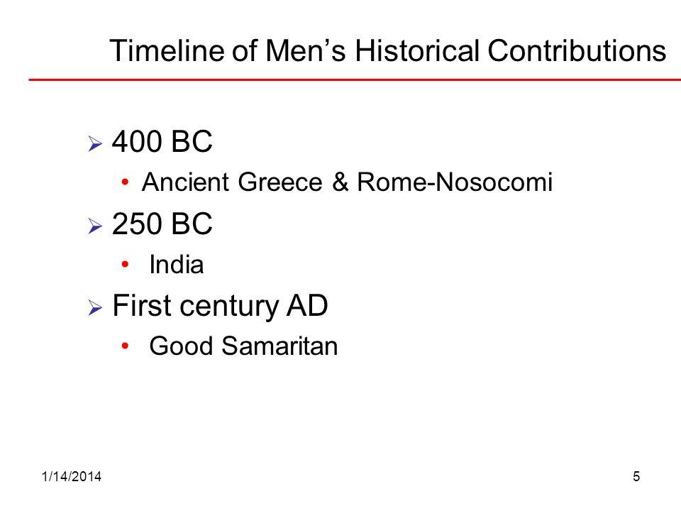 1/14/20145 Timeline of Mens Historical Contributions 400 BC Ancient Greece & Rome-Nosocomi 250 BC India First century AD Good Samaritan