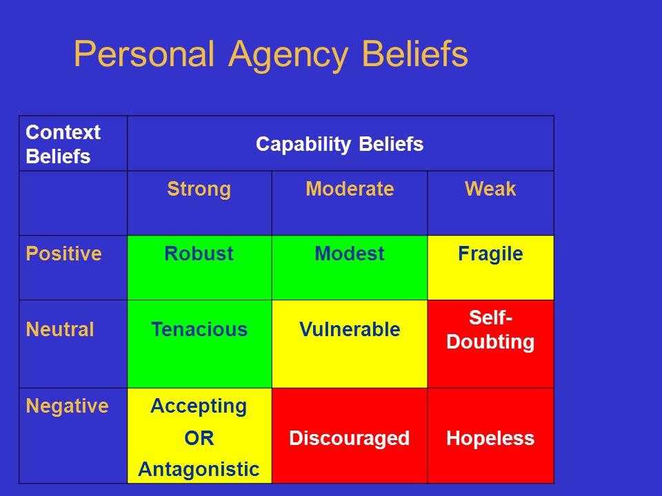 Personal Agency Beliefs Context Beliefs Capability Beliefs StrongModerateWeak PositiveRobustModestFragile NeutralTenaciousVulnerable Self- Doubting NegativeAccepting ORDiscouragedHopeless Antagonistic
