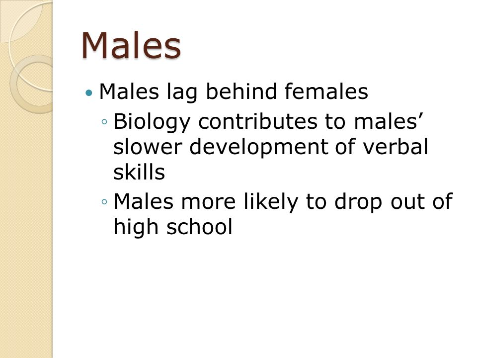 Males Males lag behind females Biology contributes to males slower development of verbal skills Males more likely to drop out of high school