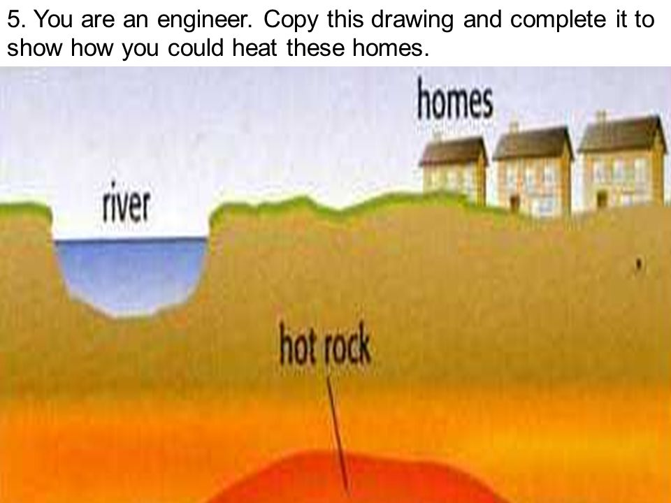 5. You are an engineer. Copy this drawing and complete it to show how you could heat these homes.