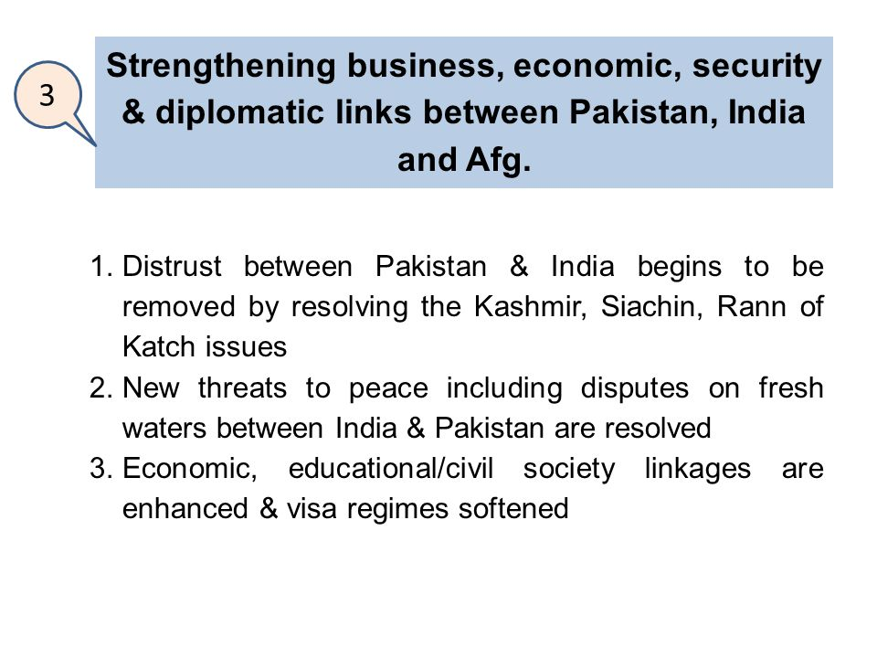 Strengthening business, economic, security & diplomatic links between Pakistan, India and Afg.