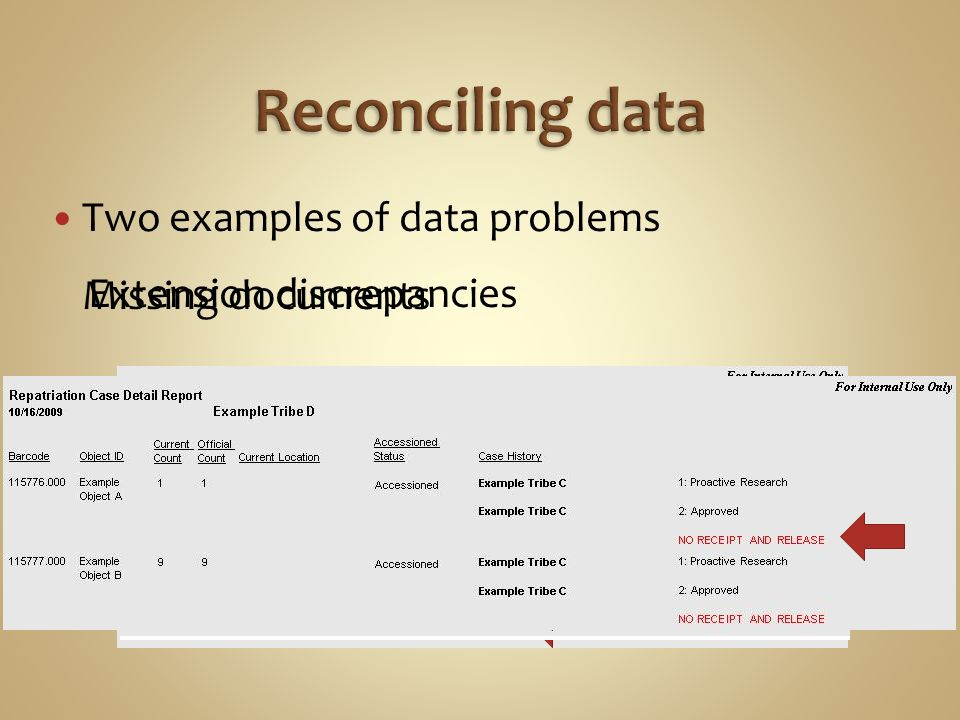 Two examples of data problems Extension discrepancies Missing documents 123456 12/3456 123456.000 123456.001 123456.002