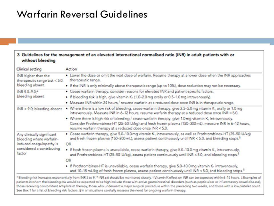 Warfarin Reversal Guidelines