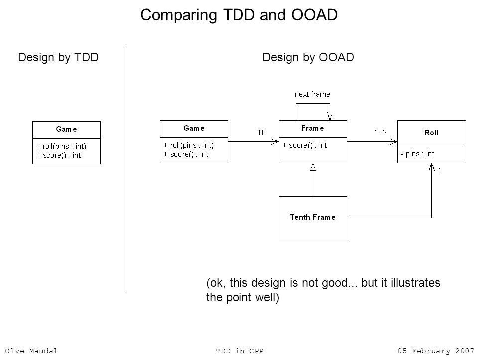 Olve Maudal TDD in CPP 05 February 2007 Comparing TDD and OOAD Design by TDDDesign by OOAD (ok, this design is not good... but it illustrates the poin