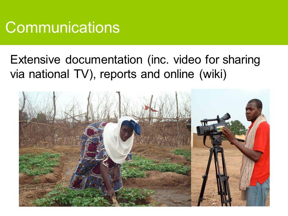 Communications Extensive documentation (inc.