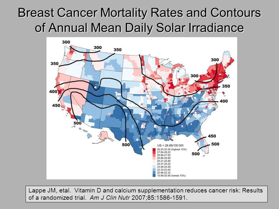 Breast Cancer Mortality Rates and Contours of Annual Mean Daily Solar Irradiance Lappe JM, etal. Vitamin D and calcium supplementation reduces cancer