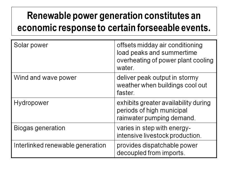 Renewable power generation constitutes an economic response to certain forseeable events.