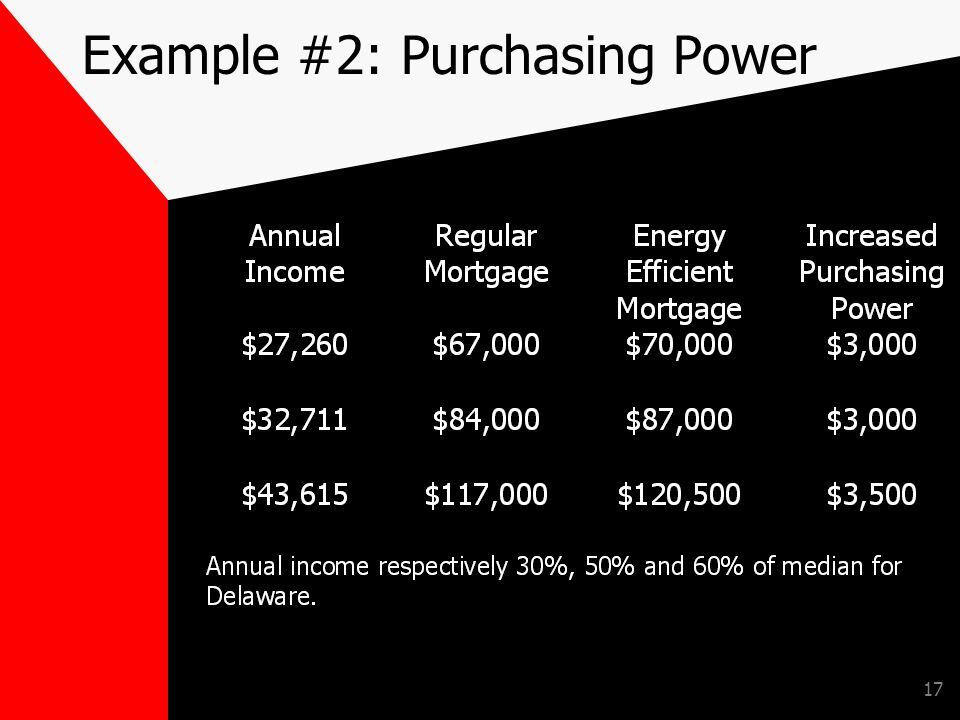 17 Example #2: Purchasing Power