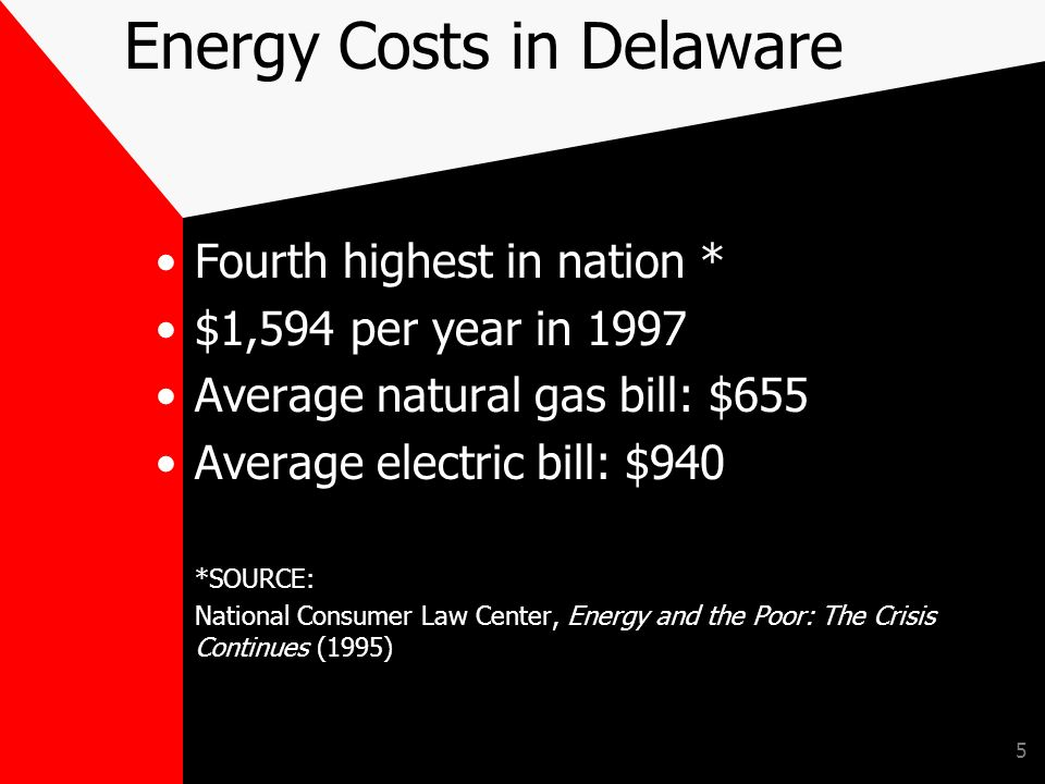 5 Energy Costs in Delaware Fourth highest in nation * $1,594 per year in 1997 Average natural gas bill: $655 Average electric bill: $940 *SOURCE: National Consumer Law Center, Energy and the Poor: The Crisis Continues (1995)