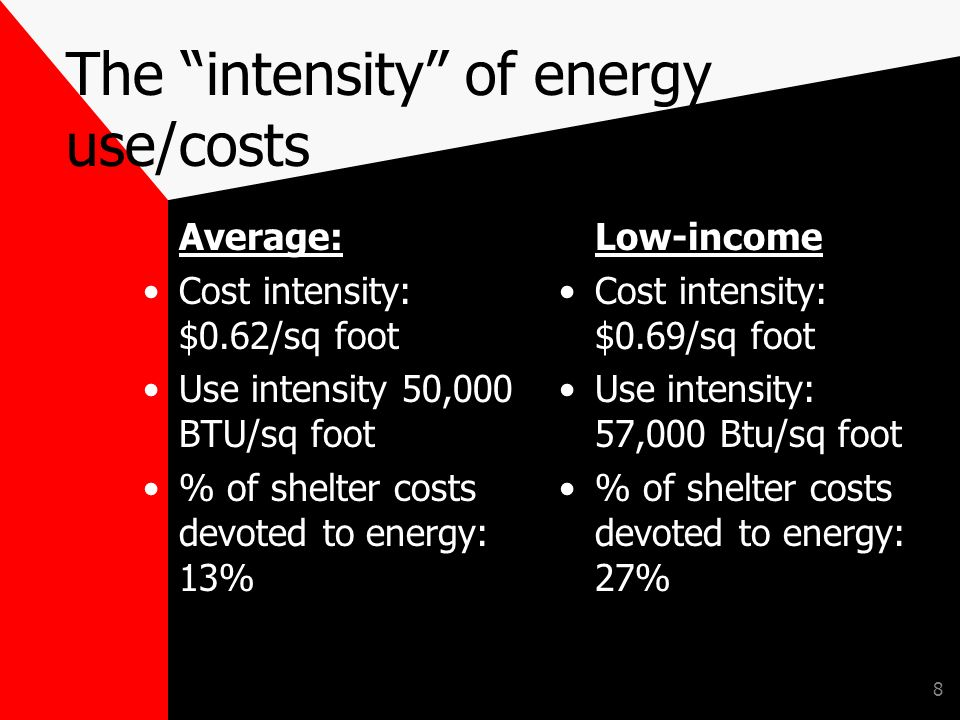 8 The intensity of energy use/costs Average: Cost intensity: $0.62/sq foot Use intensity 50,000 BTU/sq foot % of shelter costs devoted to energy: 13% Low-income Cost intensity: $0.69/sq foot Use intensity: 57,000 Btu/sq foot % of shelter costs devoted to energy: 27%
