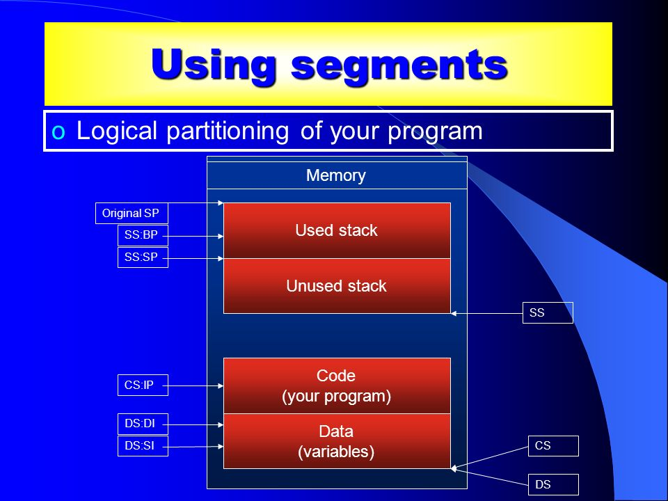 Using segments oLogical partitioning of your program Data (variables) CS Code (your program) Unused stack Used stack DS SS DS:DI DS:SI CS:IP SS:SP SS: