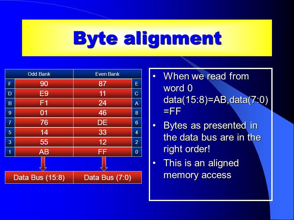 Generic instruction format OpcodeModeDisplacementData/Immediate No operands Example: NOP OP DATA8 OP DATA16 OP DISP8 DISP16 MODE OP DISP8 MODEOPDISP16 w/8-bit data Example: MOV AL, 15 w/16-bit data Example: MOV AX, 1234h w/8-bit displacement Example: JE +45 w/16-bit displacement Example: MOV AL, [1234h] w/mode – register to register Example: MOV AL, AH w/mode & 8-bit displacement Example: MOV [BX + 12], AX w/mode & 16-bit displacement Example: MOV [BX+1234], AX