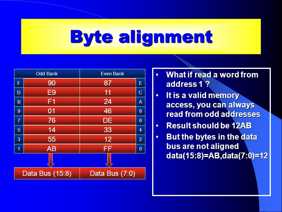 Byte alignment What if read a word from address 1 ?What if read a word from address 1 ? It is a valid memory access, you can always read from odd addr