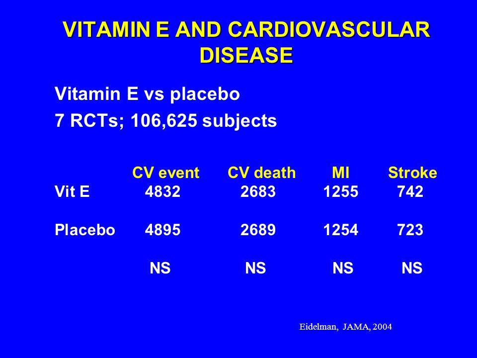 Eidelman, JAMA, 2004 VITAMIN E AND CARDIOVASCULAR DISEASE Vitamin E vs placebo 7 RCTs; 106,625 subjects CV eventCV death MI Stroke Vit E 4832 26831255