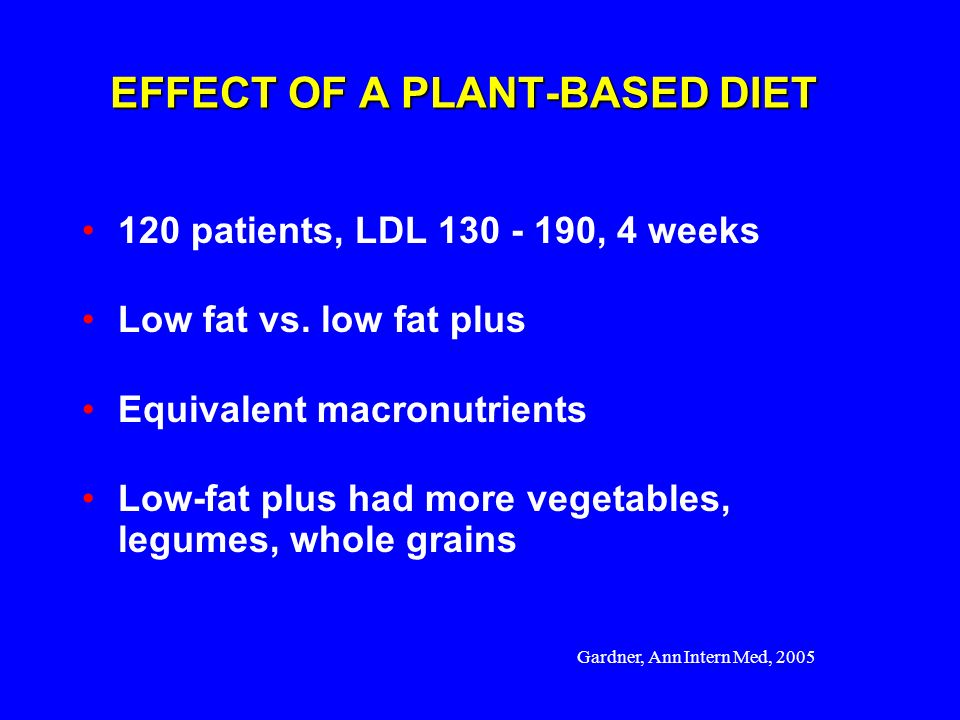 Gardner, Ann Intern Med, 2005 EFFECT OF A PLANT-BASED DIET 120 patients, LDL 130 - 190, 4 weeks Low fat vs. low fat plus Equivalent macronutrients Low
