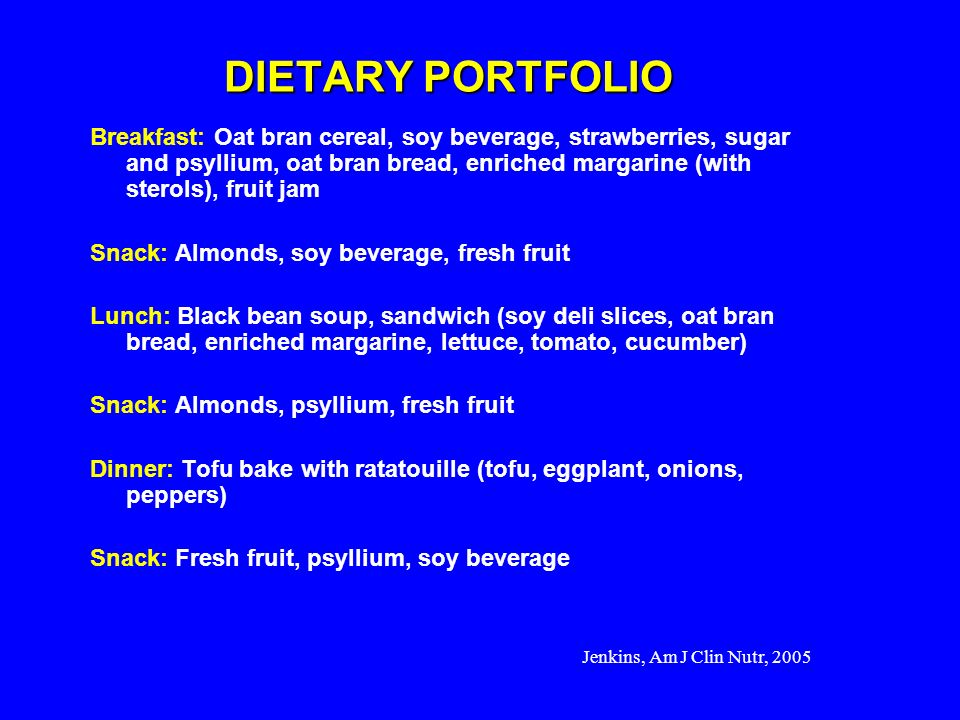 Jenkins, Am J Clin Nutr, 2005 DIETARY PORTFOLIO Breakfast: Oat bran cereal, soy beverage, strawberries, sugar and psyllium, oat bran bread, enriched m