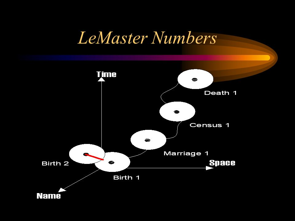 LeMaster Numbers