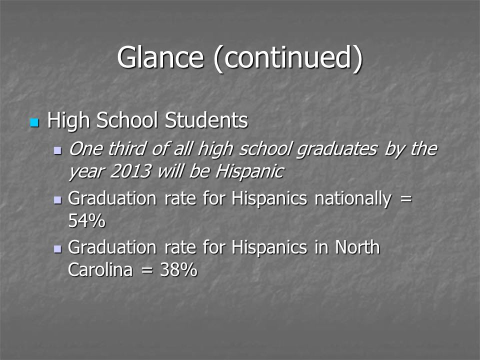 Glance (continued) High School Students High School Students One third of all high school graduates by the year 2013 will be Hispanic One third of all high school graduates by the year 2013 will be Hispanic Graduation rate for Hispanics nationally = 54% Graduation rate for Hispanics nationally = 54% Graduation rate for Hispanics in North Carolina = 38% Graduation rate for Hispanics in North Carolina = 38%
