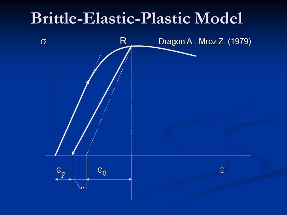 Brittle-Elastic-Plastic Model σ R Dragon A., Mroz Z. (1979) σ R Dragon A., Mroz Z. (1979) ε p ε 0 ε ε p ε 0 ε ω
