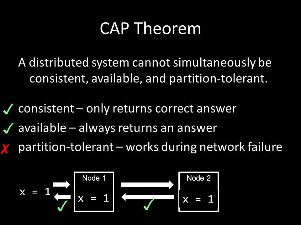 CAP Theorem A distributed system cannot simultaneously be consistent, available, and partition-tolerant.